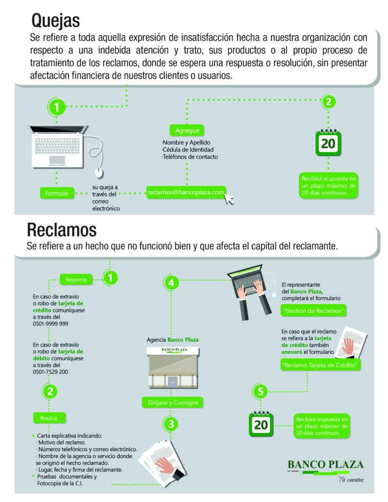 Info Quejas_Reclamos CARTA